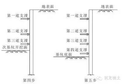 地铁站深基坑土方开挖施工方法比较(明挖法、盖挖法、暗挖法)_5