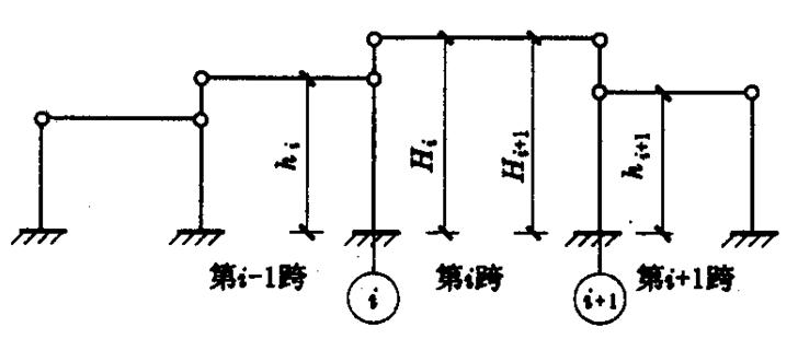 排架结构内力计算(PPT,60页)_8