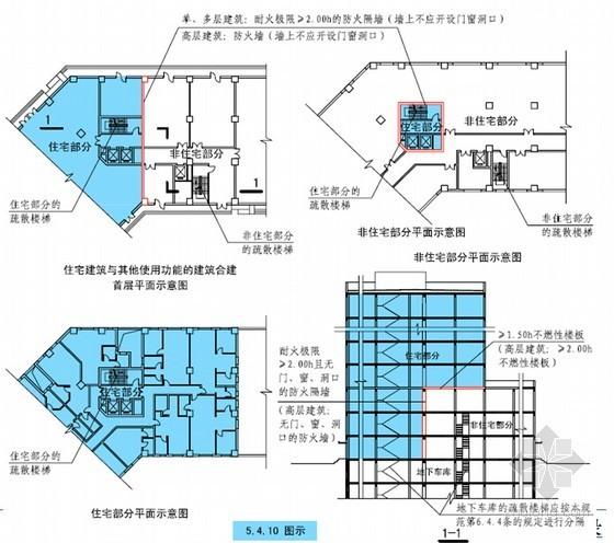 解读《建筑设计防火规范》GB50016-2014 (260页 图文并茂)