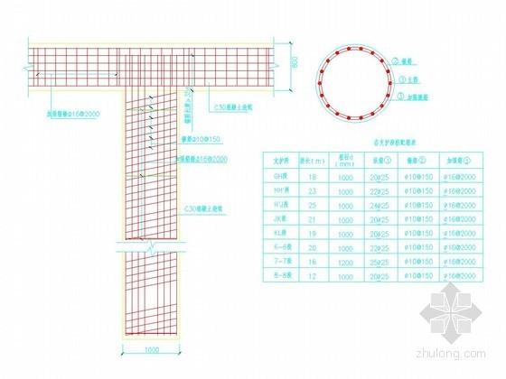 [广东]深基坑桩锚支护施工组织设计