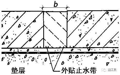 最详细的地下室防水工程施工做法!_11