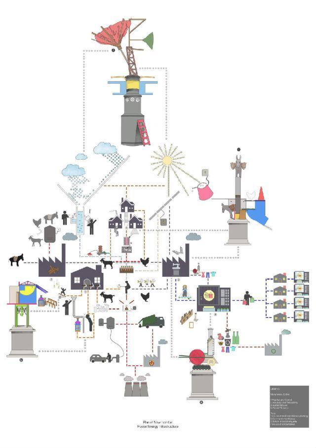 场地分析图常用技巧大列举-20150309234447_72471.jpg