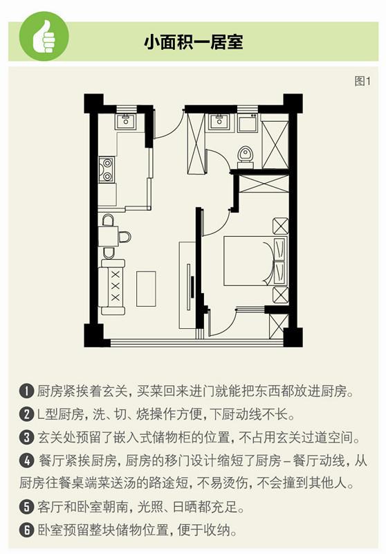 买房子怎么分辨好坏户型 好户型是有标准的