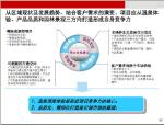 [江西]住宅项目整体定位及物业发展建议(202页,图文并茂)