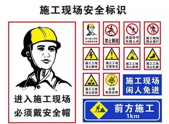 建筑工地常用安全标志详解 !