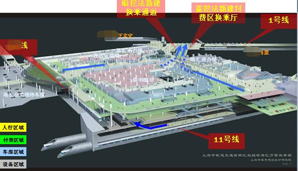 《城市地下空间建设新技术》课件(附50个动画)-换乘枢纽站效果图