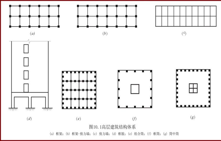 建筑工程高层商住楼结构工程施工要点讲义(70余页)