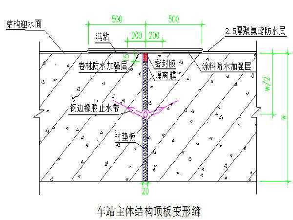 明挖法暗挖法地铁工程施工技术交底428个(附图纸81张)