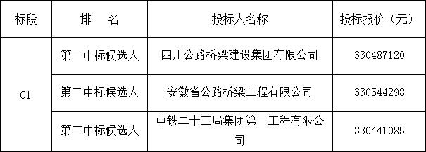 铜鼓至万载高速公路宜丰联络线项目第二批土建主体工程(C1、C2、_2