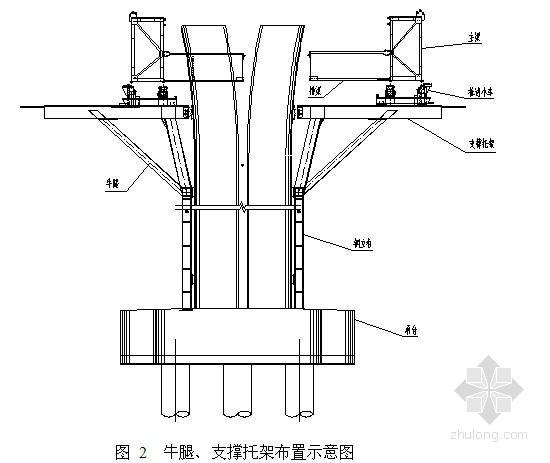 [上海]大桥工程50m梁桥移动模架专项施工方案