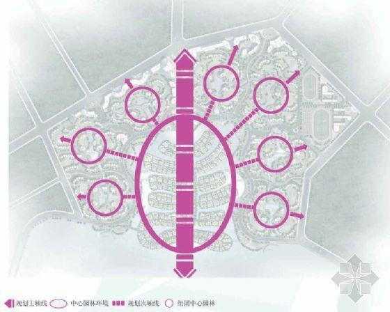 品清湖小区园林设计方案-2