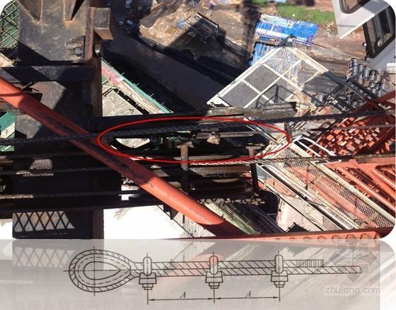 建筑工程起重机械安全监督检查问题汇总(塔式起重机 施工升降机)