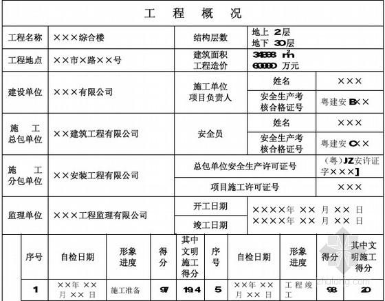 安全监理工作联系单资料下载-超高层综合楼工程安全监理工作用表填写实例(PDF格式)