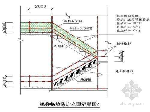 建筑工程施工安全防护图集(临边、洞口、脚手架等)
