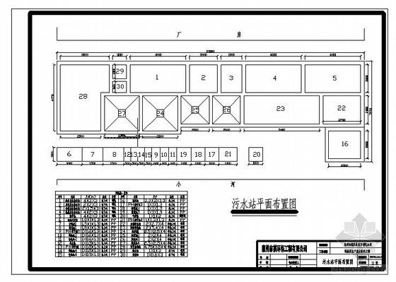 广东某线路板厂生产废水处理工艺流程图