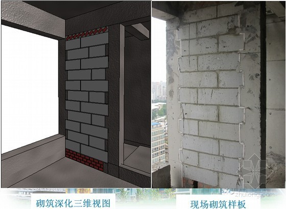 [四川]BIM技术在超高层商业楼及住宅楼项目施工管理中的应用