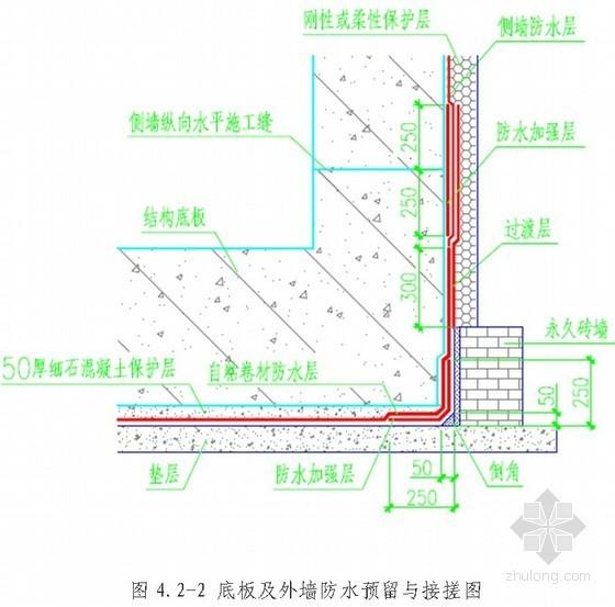 [安徽]框架办公楼地下防水施工方案(节点详图)