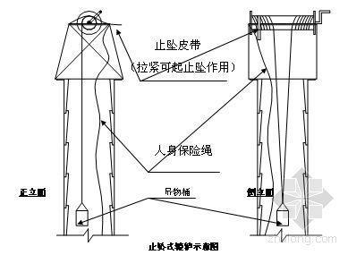 重庆某学院图书馆施工组织设计(争创巴渝杯)