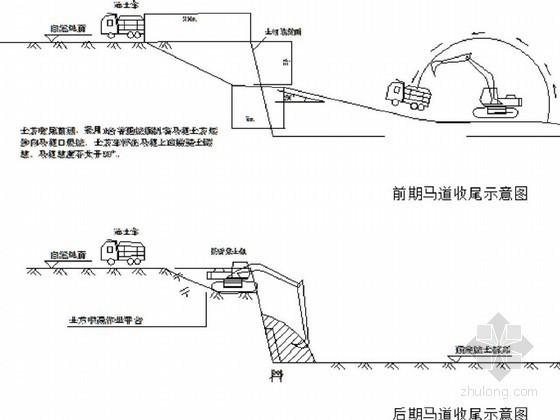 [北京]住宅楼深基坑土钉喷锚支护设计及土方施工方案