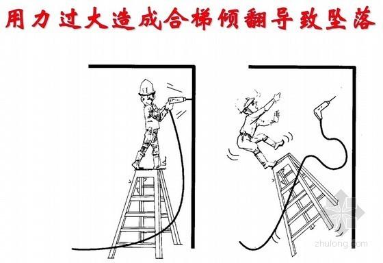 建筑工程伤害事故原因分析及防治对策讲义(九大类事故)