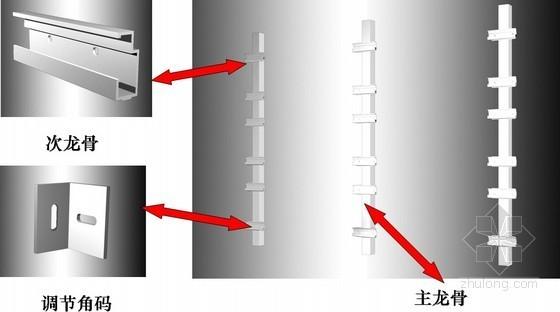 背槽式干挂石材幕墙施工技术介绍