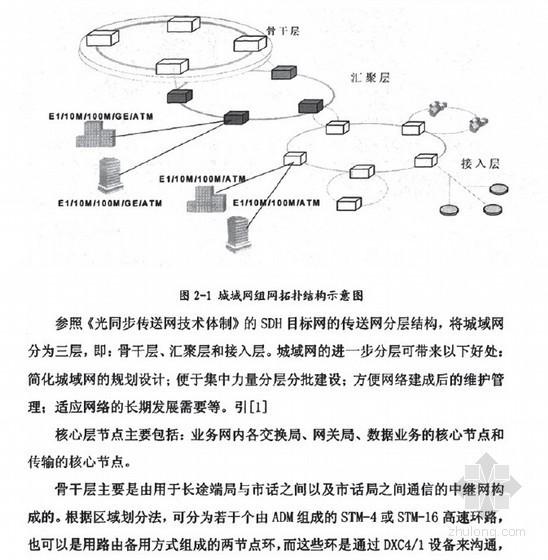 [硕士]吐鲁番网通城域网传输项目优化设计与管理控制[2009]