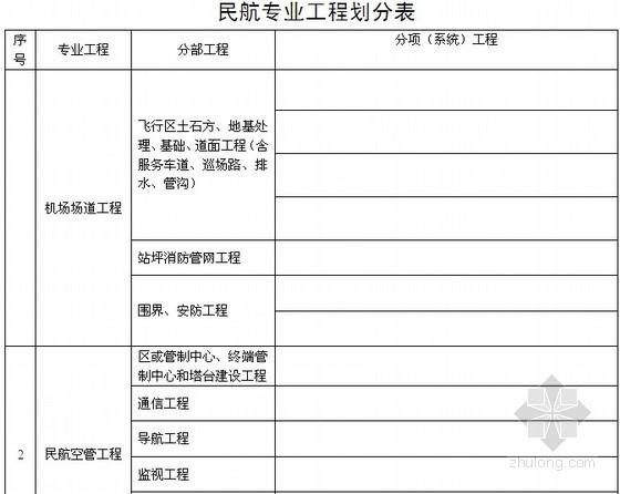 民航专业工程划分表