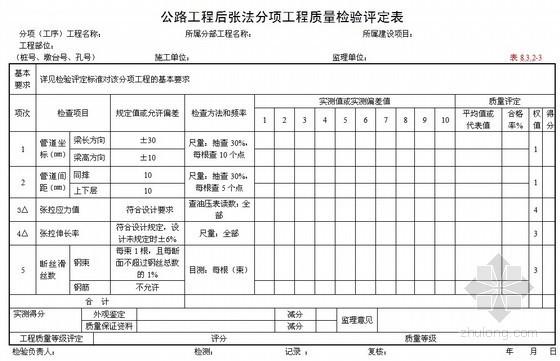 [云南]公路桥梁工程质量检验评定表