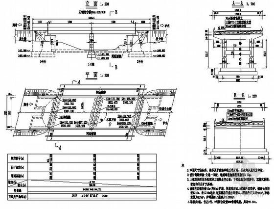 云南某中桥全套设计图纸