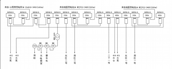 某煤矿井下中央变电所供电系统图