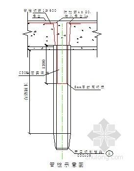 刚性桩复合地基施工方案