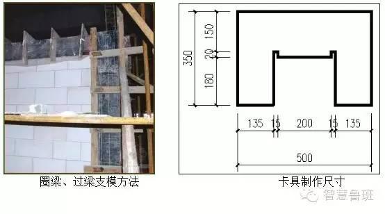 二次结构施工、植筋施工技术交底_17