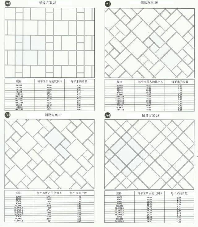 80种瓷砖铺贴案例,满满的干货_14