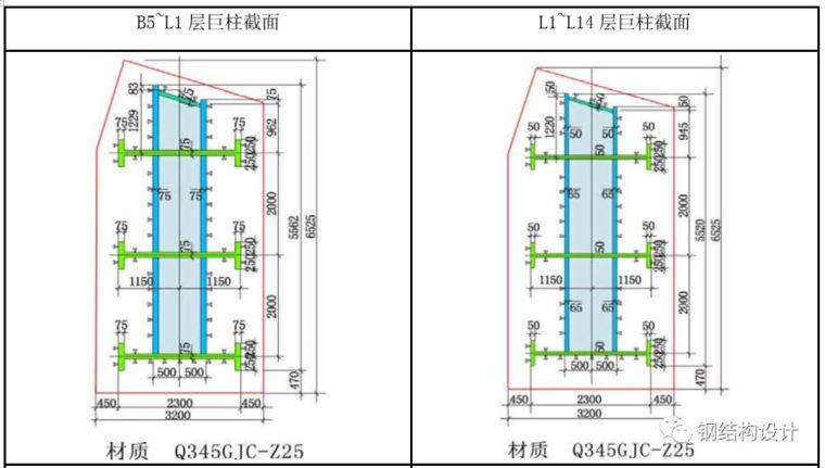 巨柱简介--天津高银117大厦巨柱应用_5