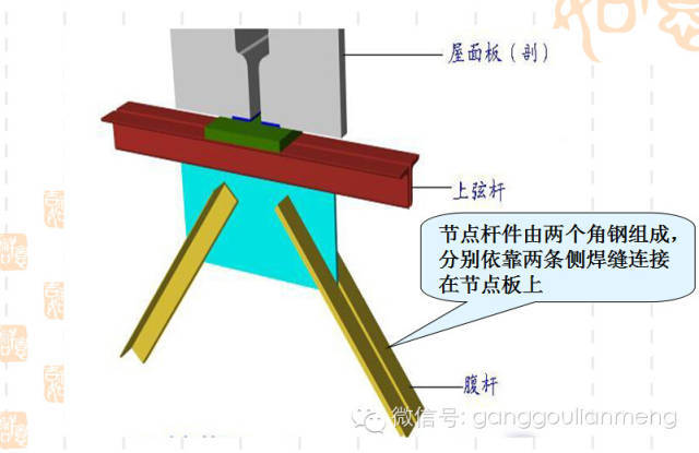 钢结构施工图的识读_25