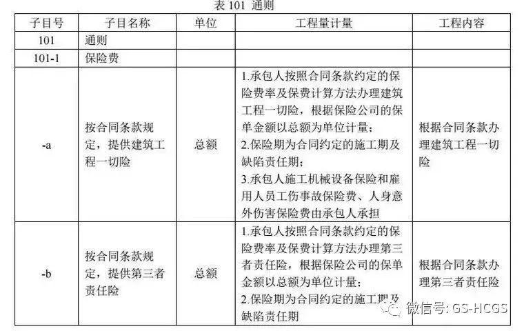 2018版公路工程标准施工招标文件解读_5