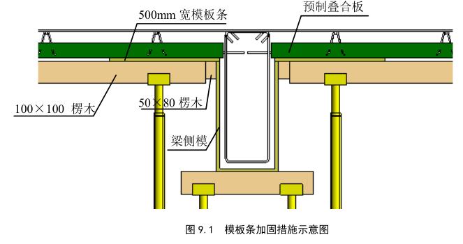 预制叠合板与现浇组合结构质量安全(QC小组)_7