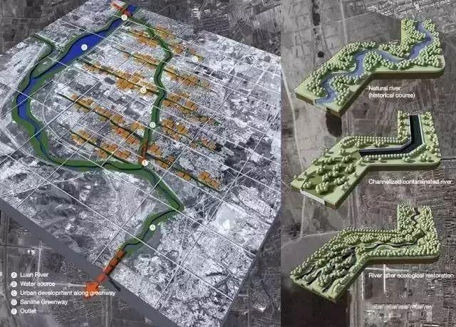 园林设计|河道景观设计这么多学问
