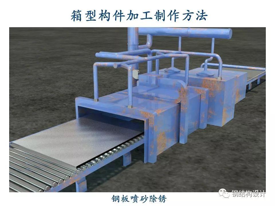 某厂房钢结构制作、安装方案(值得收藏)_13