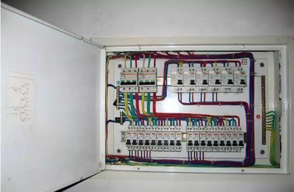 建筑电气设计|配电箱的构成及各部分的作用