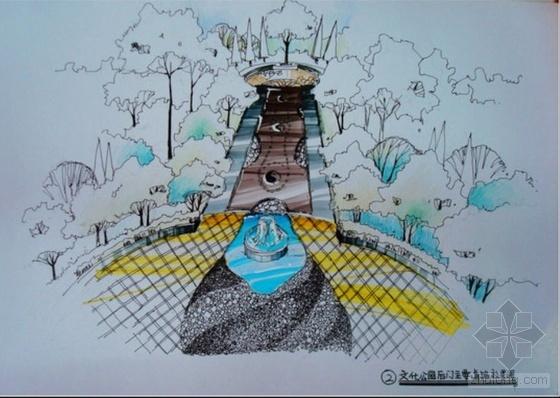 某文化公园景观设计手绘