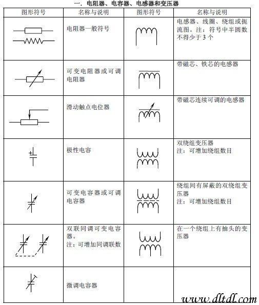 常用电子元器件电气图形符号