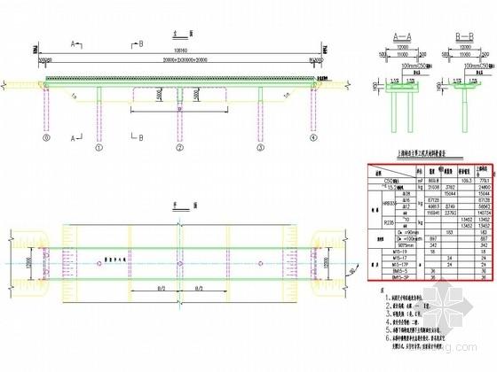 各种跨径连续小箱梁通用图32套(先简支后连续 现浇等截面)