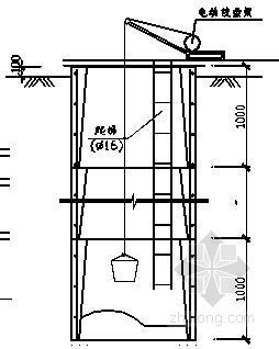 [重庆]加油站边坡治理工程施工方案(抗滑桩 挡土墙)