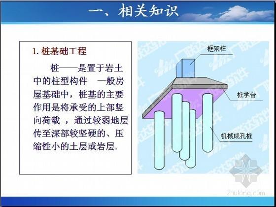 桩基础工程量计算图解讲义(预制桩 灌注桩)