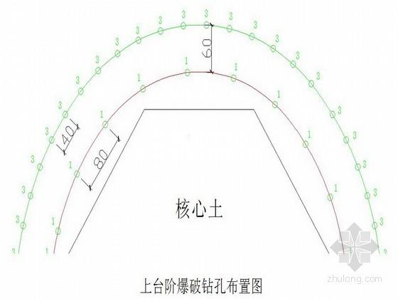 隧道洞身爆破施工技术交底(中铁)