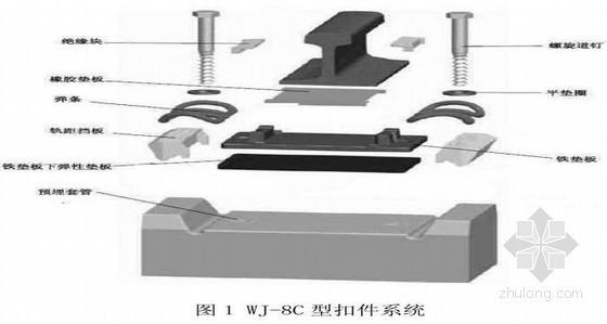 铁路工程无砟轨道精调技术分析