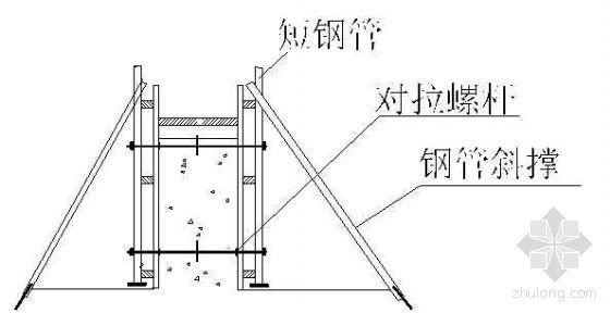 上海某住宅项目围墙施工方案