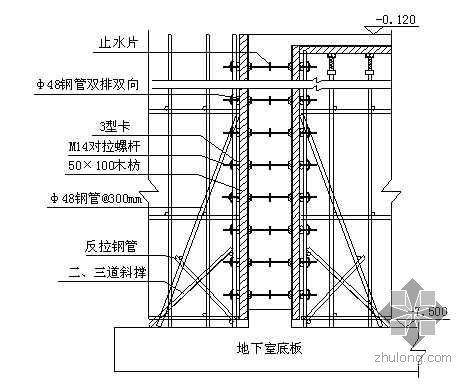 武汉某航站楼地下室模板工程施工方案(鲁班奖 支撑验算)