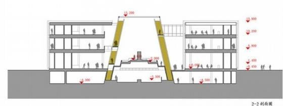 博物馆剖面图